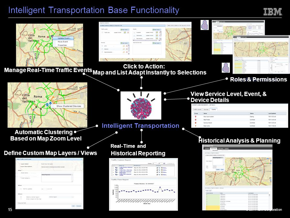 Intelligent Transportation Base Functionality