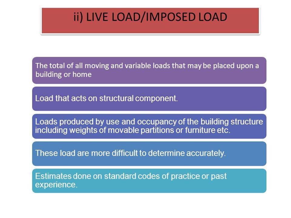 ii) LIVE LOAD/IMPOSED LOAD
