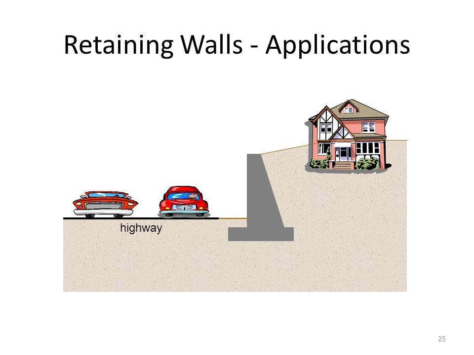 Retaining Walls - Applications