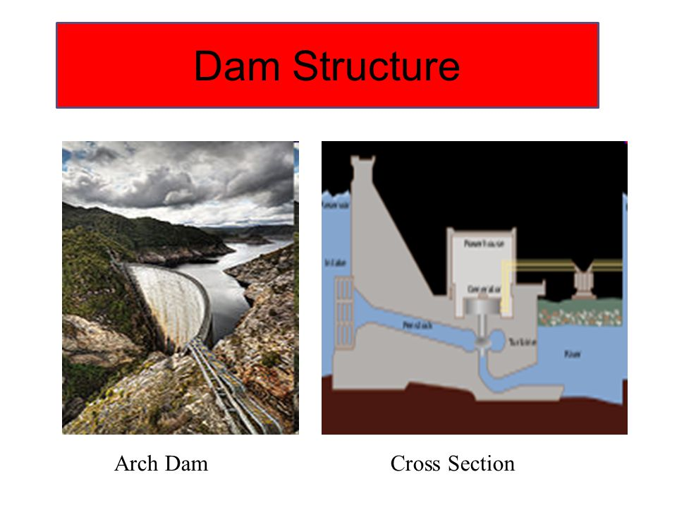 Dam Structure Arch Dam Cross Section