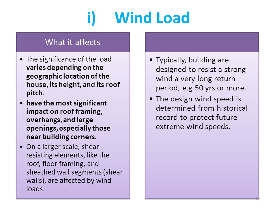 i) Wind Load What it affects