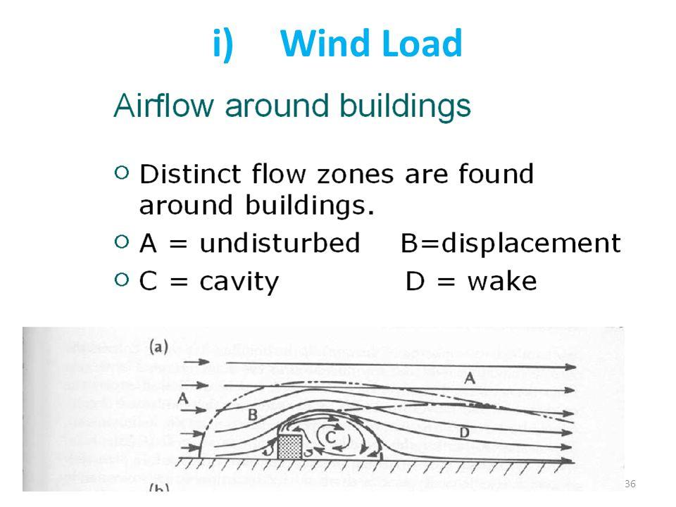 i) Wind Load