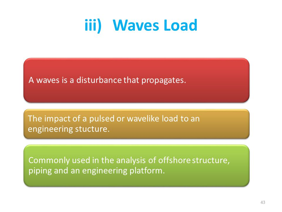 iii) Waves Load A waves is a disturbance that propagates. The impact of a pulsed or wavelike load to an engineering stucture.