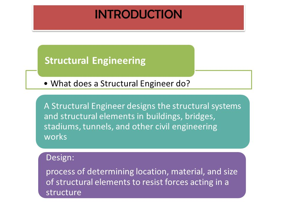 INTRODUCTION Structural Engineering