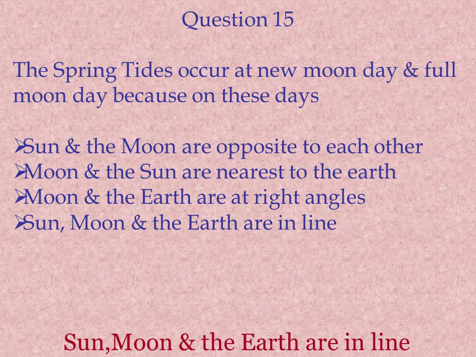Sun,Moon & the Earth are in line