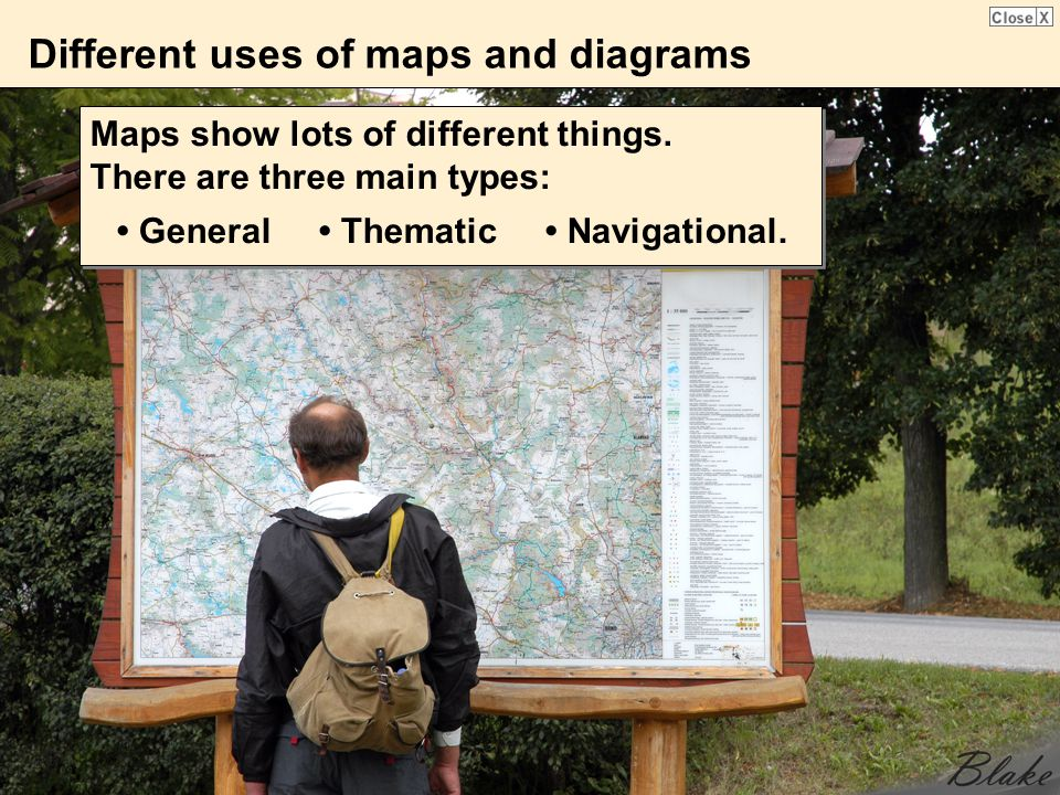 Different uses of maps and diagrams