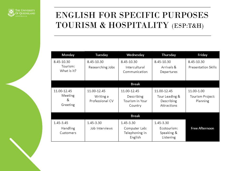 ENGLISH FOR SPECIFIC PURPOSES TOURISM & HOSPITALITY (ESP:T&H)