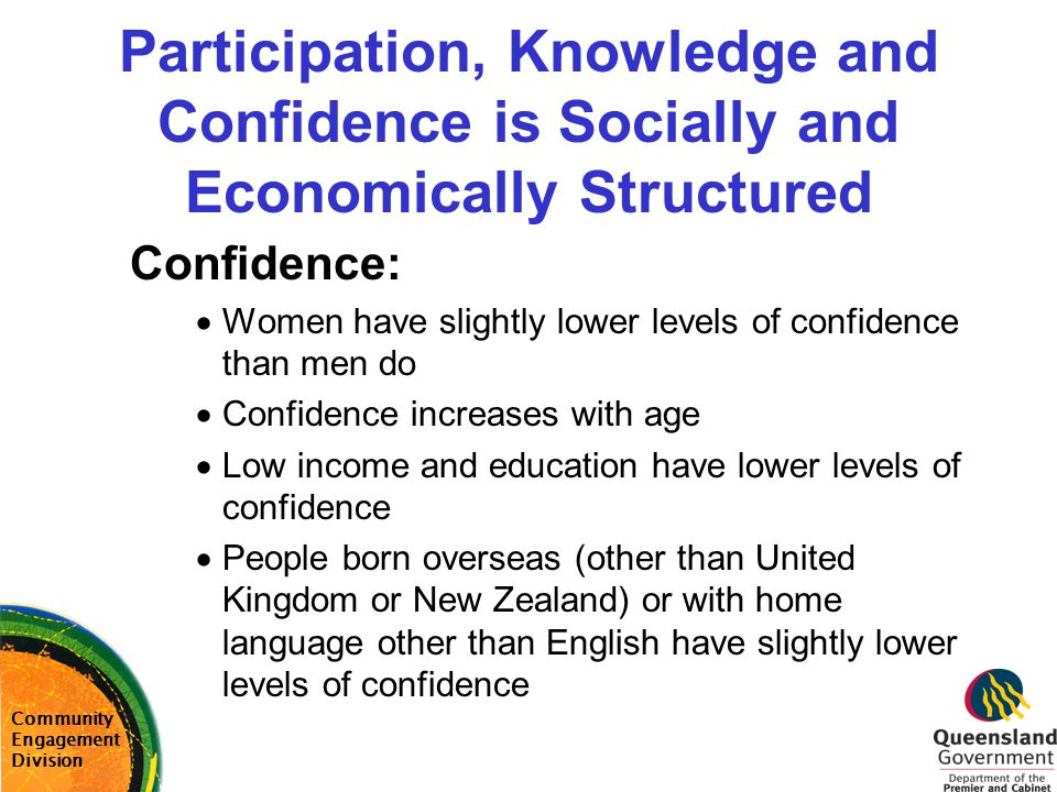 Participation, Knowledge and Confidence is Socially and Economically Structured