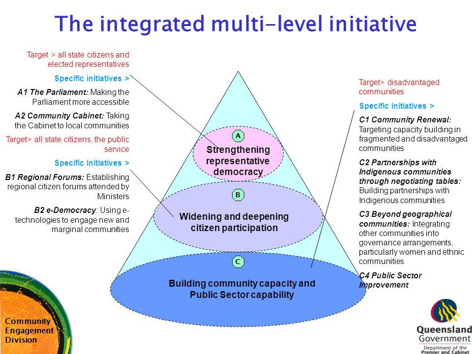 The integrated multi-level initiative