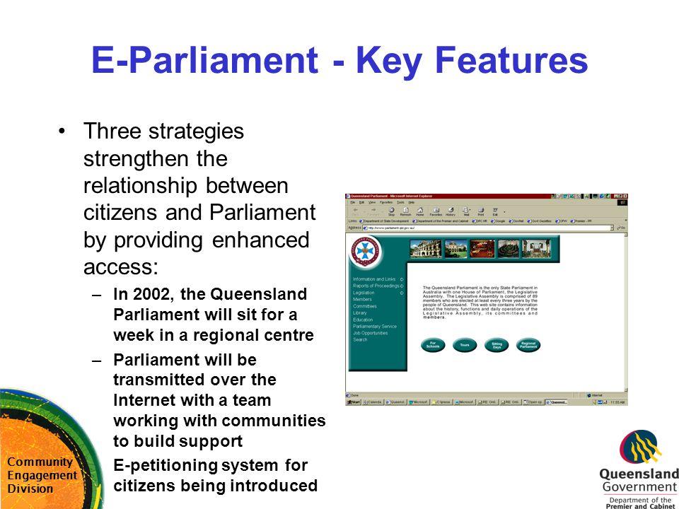 E-Parliament - Key Features