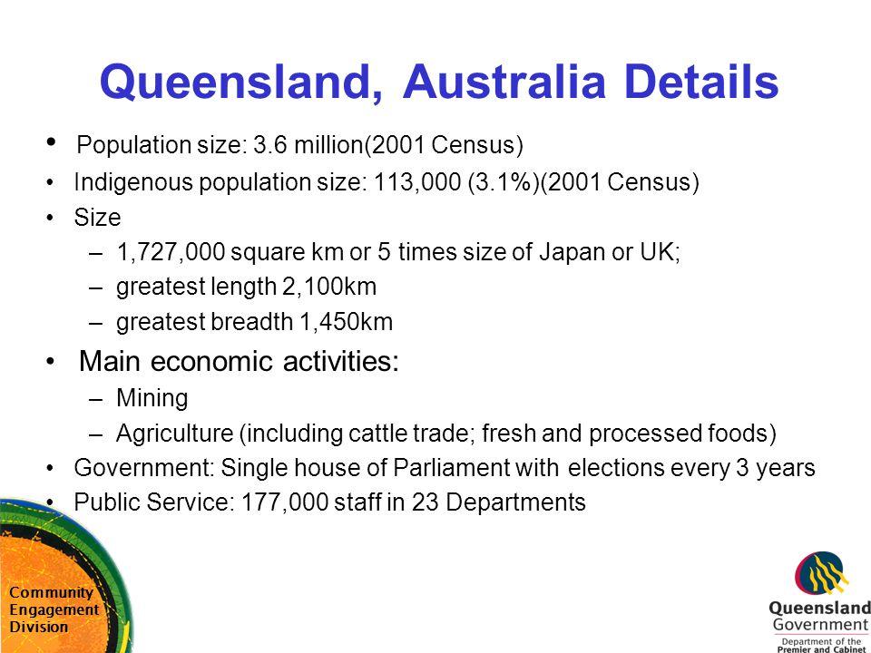Queensland, Australia Details