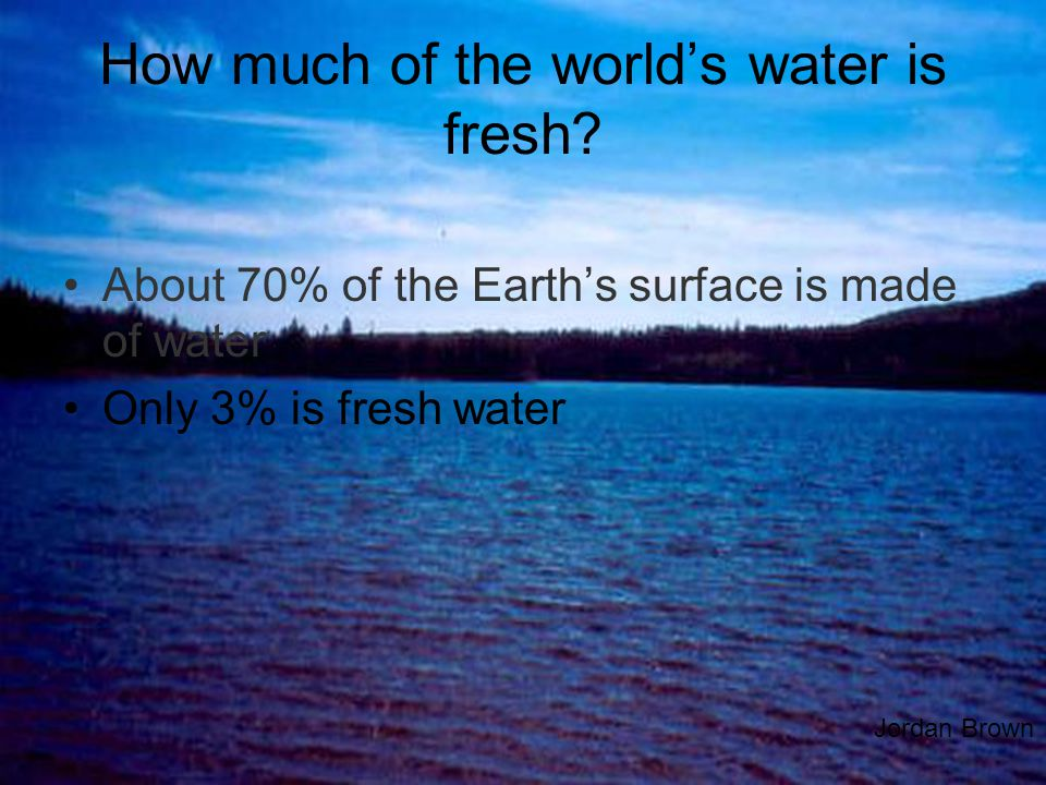 How much of the world's water is fresh