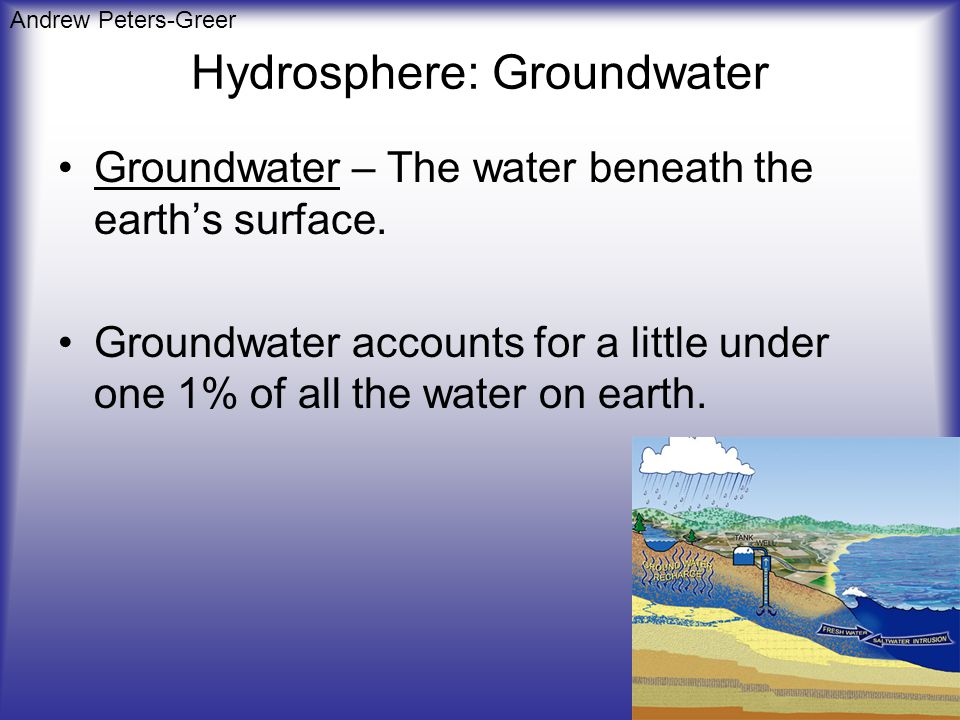Hydrosphere: Groundwater