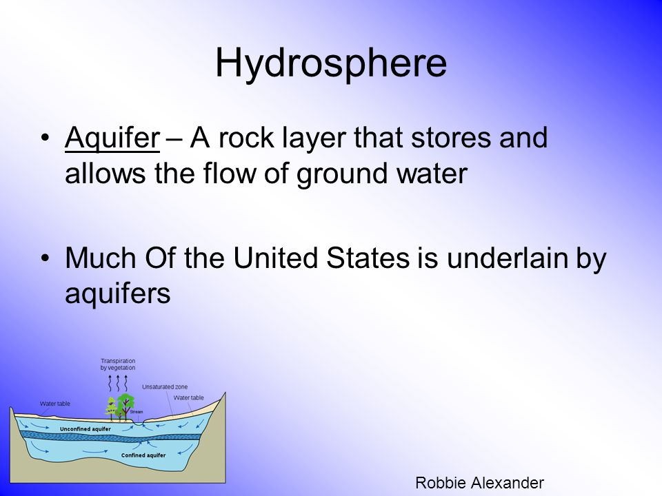 Hydrosphere Aquifer – A rock layer that stores and allows the flow of ground water. Much Of the United States is underlain by aquifers.