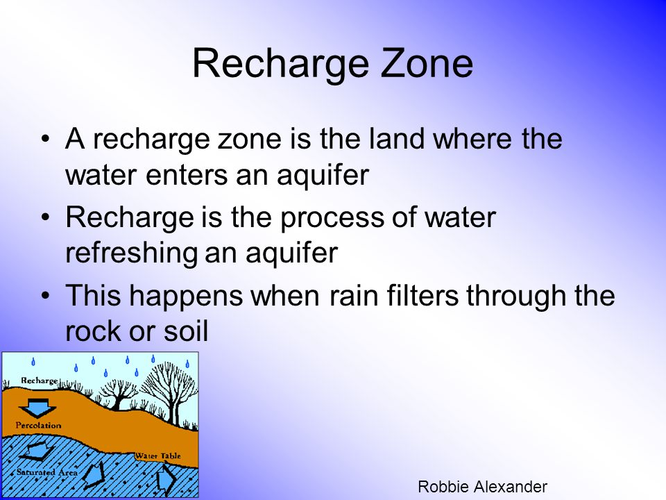 Recharge Zone A recharge zone is the land where the water enters an aquifer. Recharge is the process of water refreshing an aquifer.