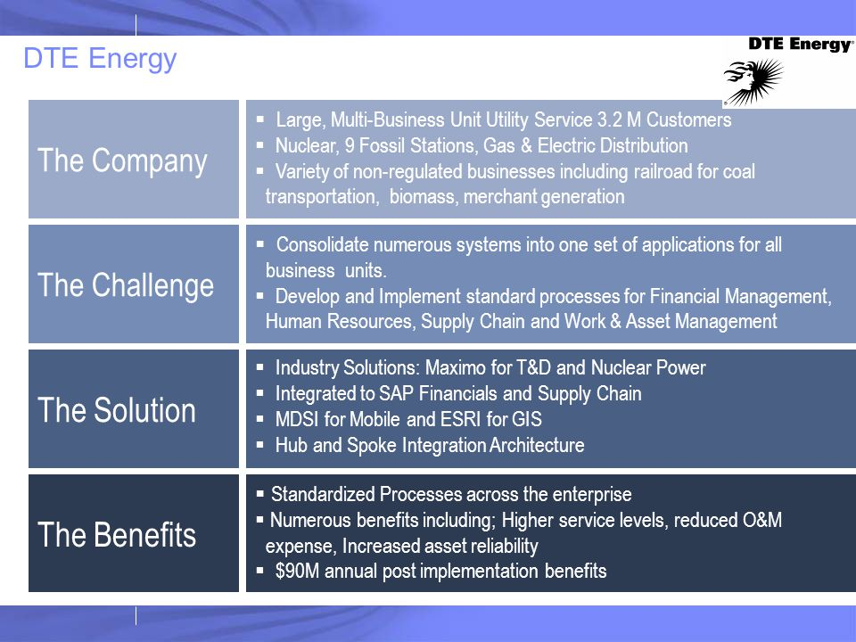 The Solution The Benefits The Company The Challenge DTE Energy