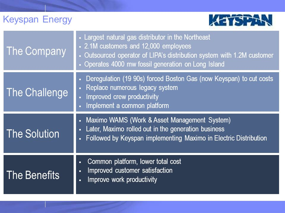 The Company The Challenge The Solution The Benefits Keyspan Energy