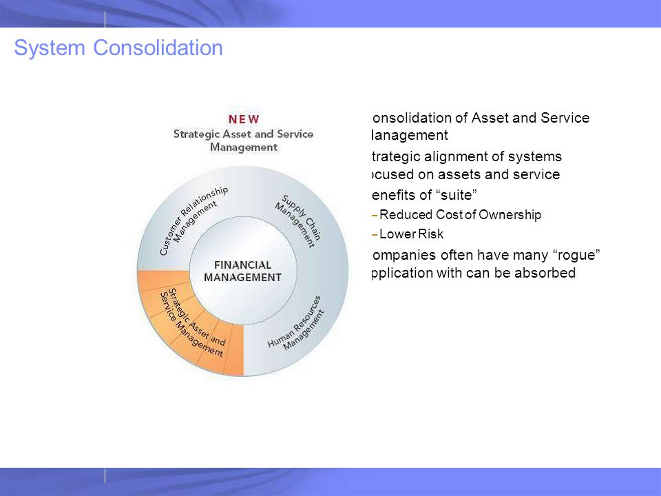 System Consolidation Consolidation of Asset and Service Management