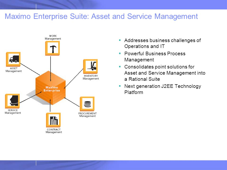 Maximo Enterprise Suite: Asset and Service Management