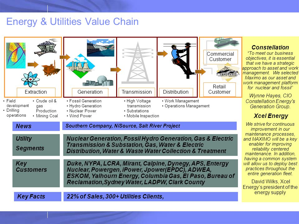 Comprehensive Eam For Electric And Gas Utilities Ibm
