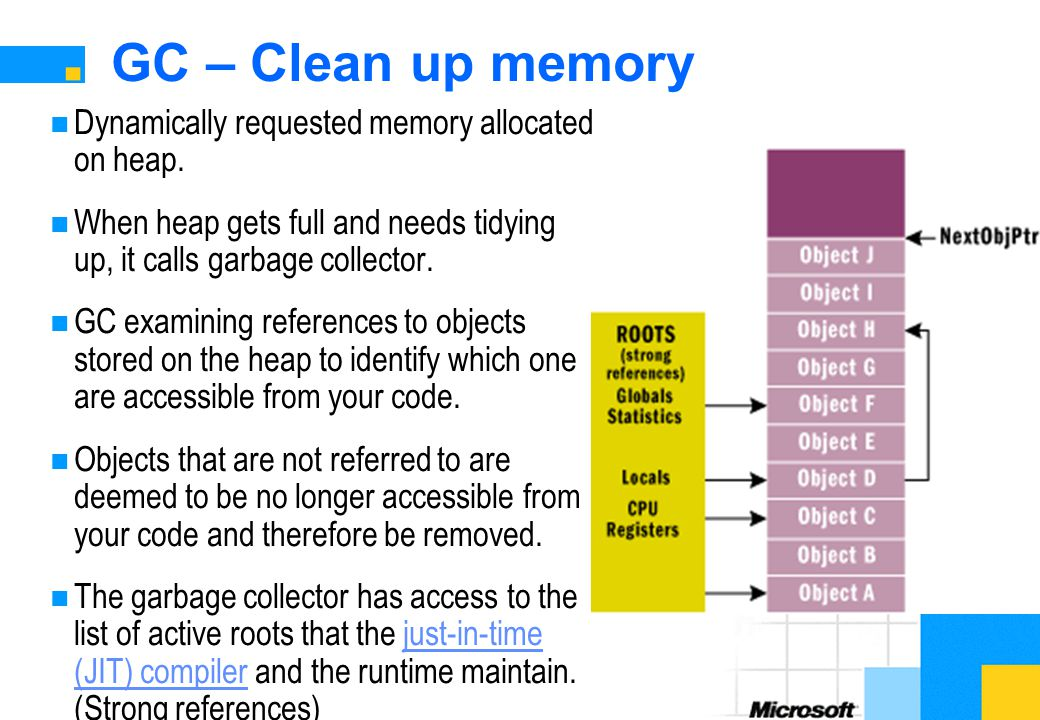 GC – Clean up memory Dynamically requested memory allocated on heap.