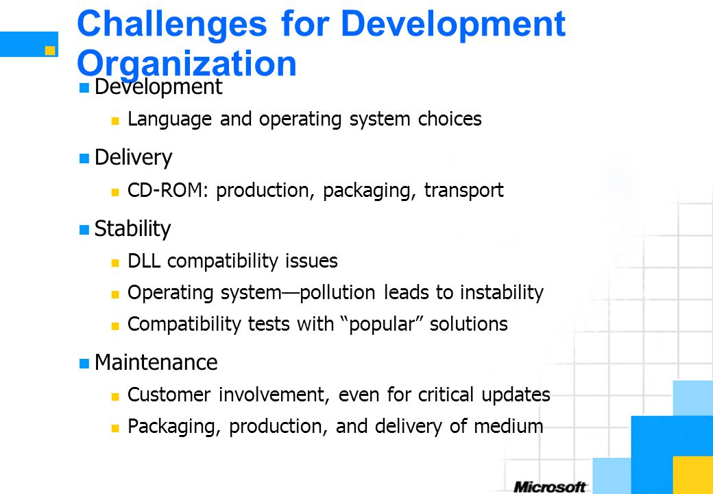 Challenges for Development Organization