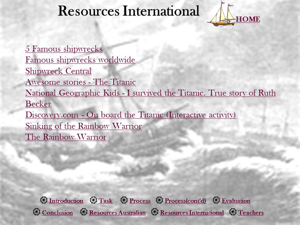 Resources International