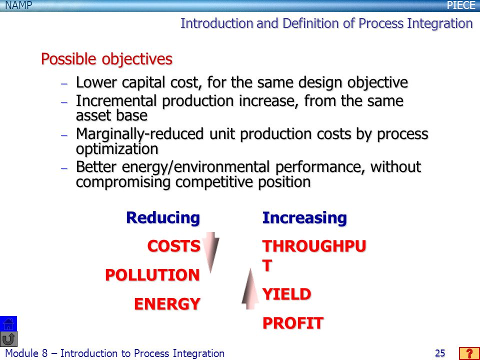Possible objectives Reducing COSTS POLLUTION ENERGY Increasing