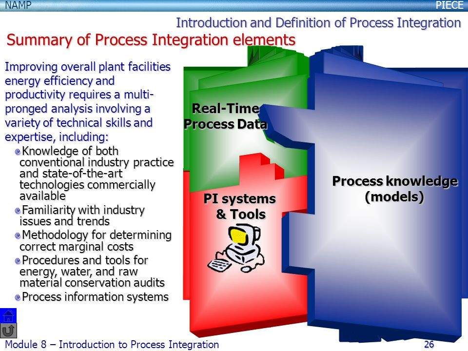 Real-Time Process Data