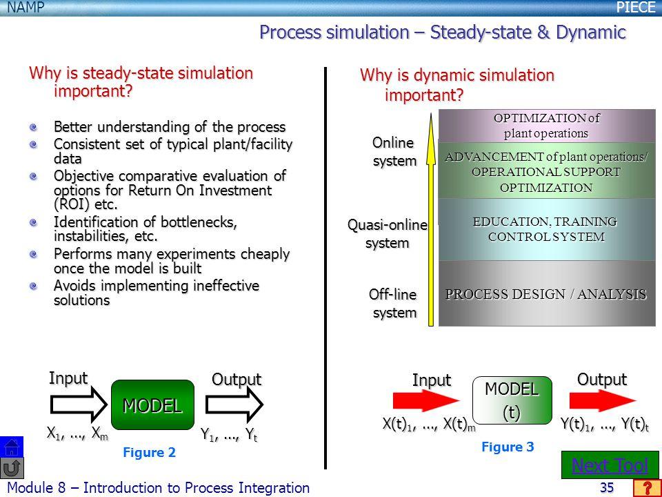 Process simulation – Steady-state & Dynamic