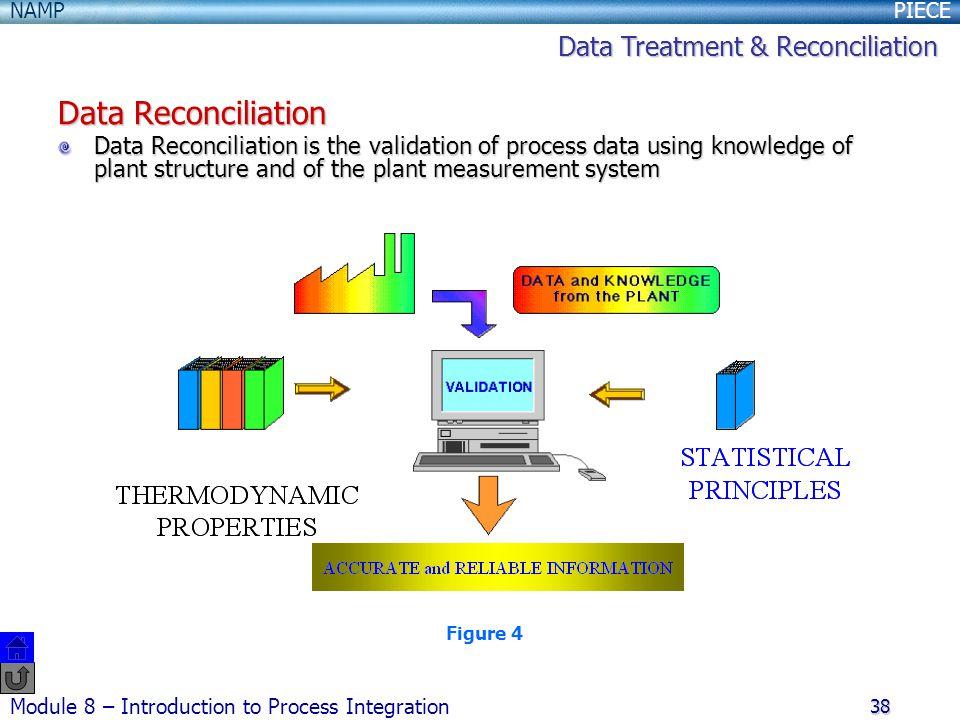 Data Reconciliation Data Treatment & Reconciliation