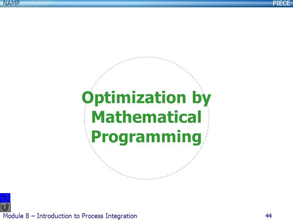 Optimization by Mathematical Programming