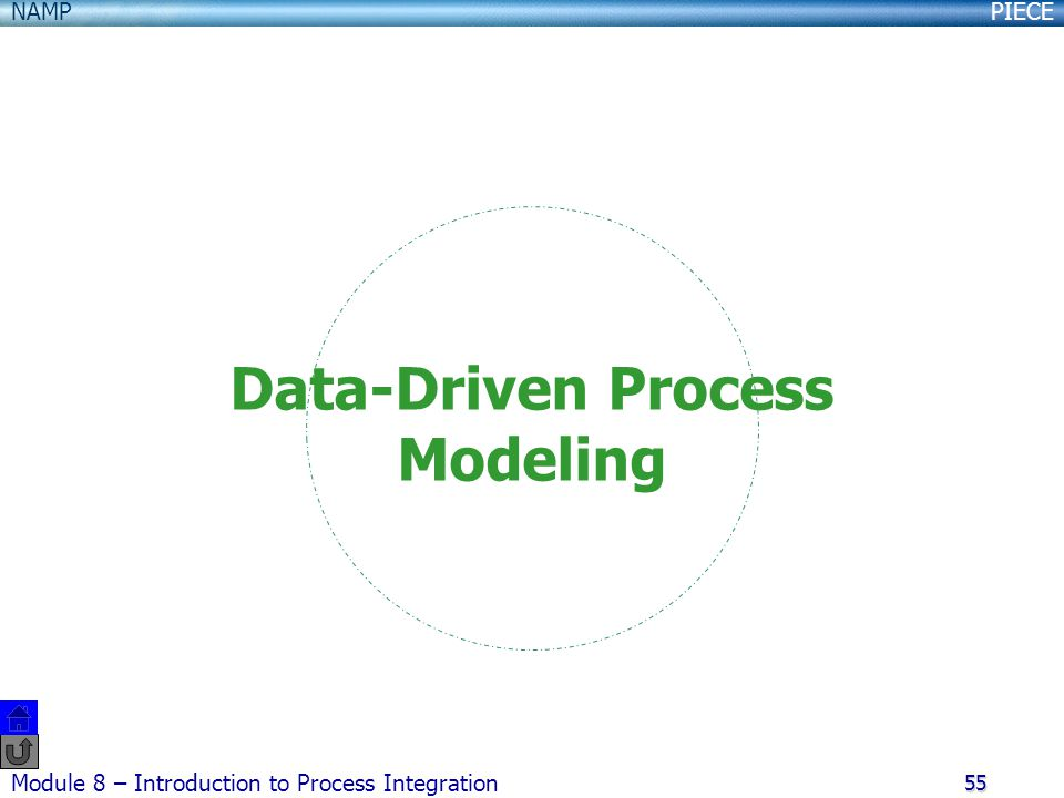 Data-Driven Process Modeling