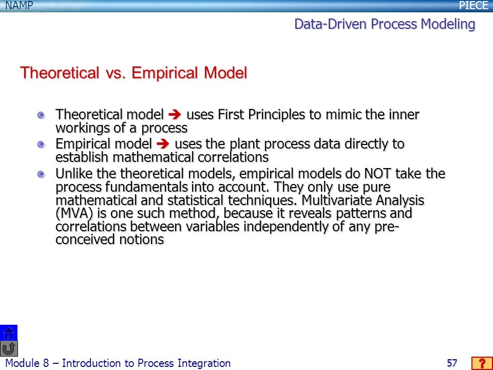 Theoretical vs. Empirical Model