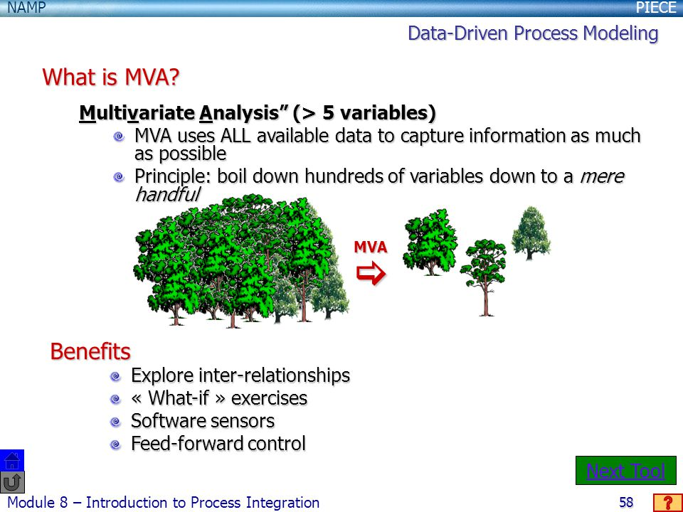  What is MVA Benefits Data-Driven Process Modeling