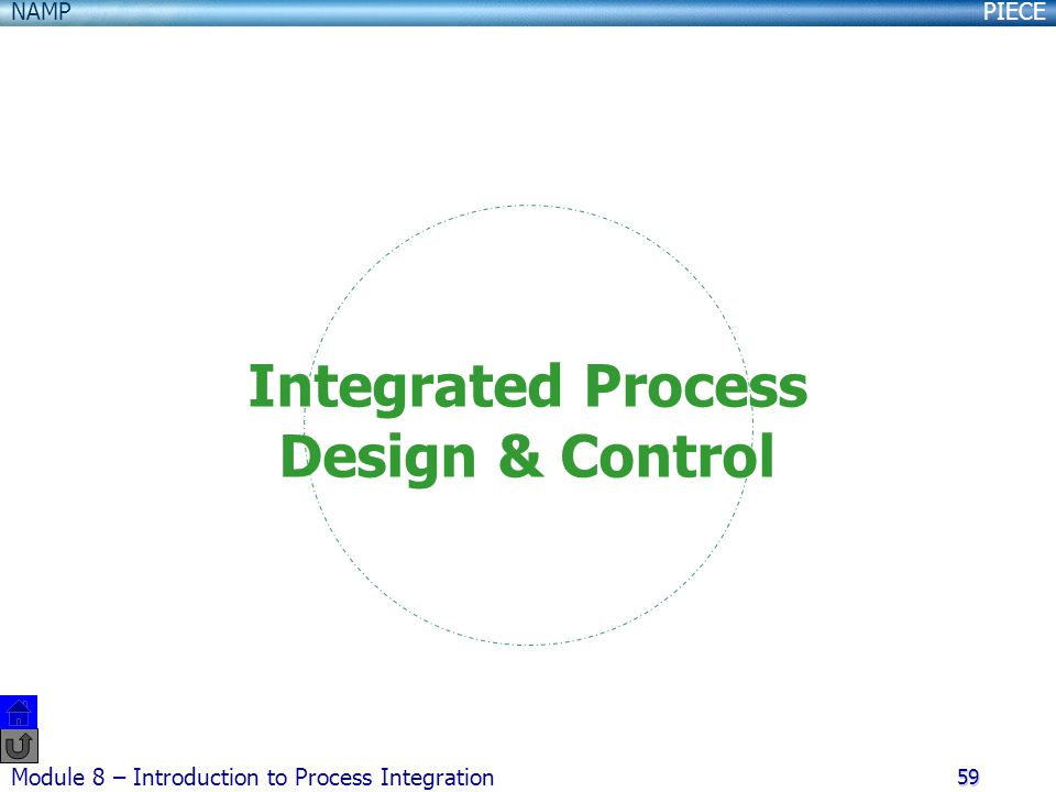 Integrated Process Design & Control