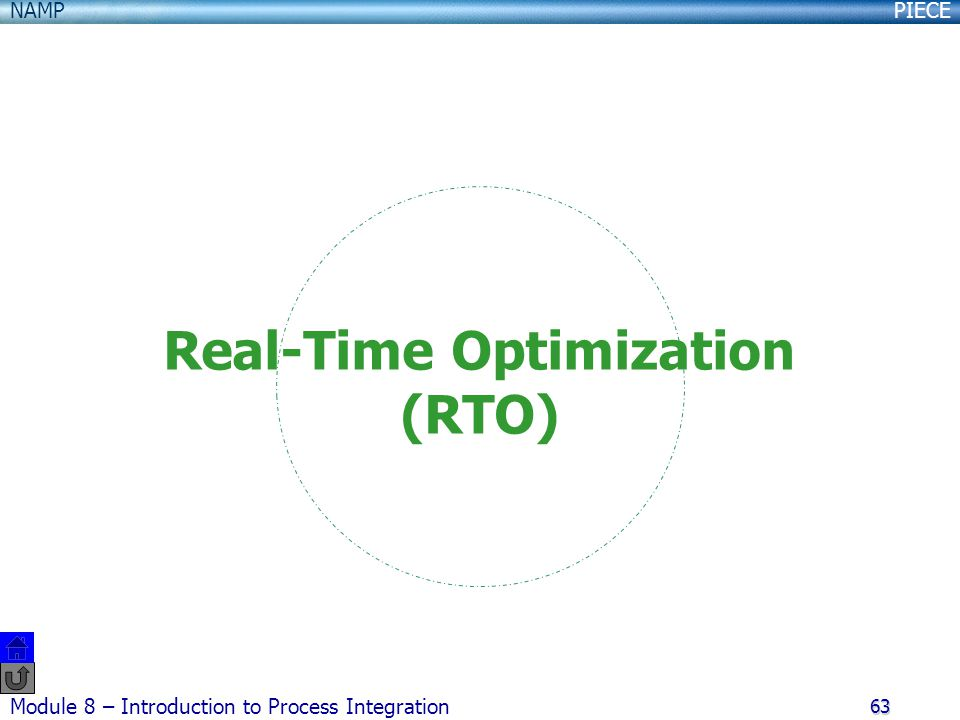 Real-Time Optimization (RTO)