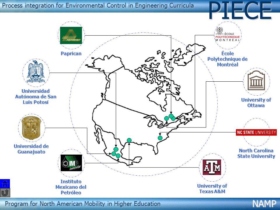 PIECE Process integration for Environmental Control in Engineering Curricula. Paprican. École Polytechnique de Montréal.