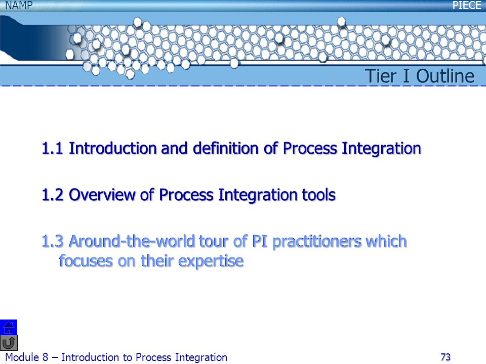 Tier I Outline 1.1 Introduction and definition of Process Integration