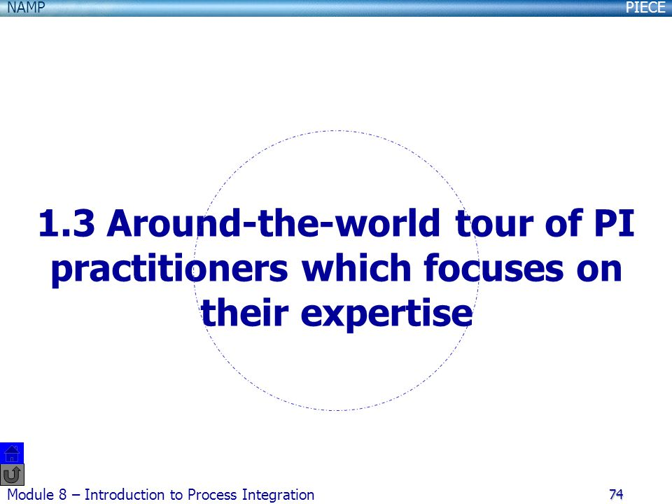 1.3 Around-the-world tour of PI practitioners which focuses on their expertise