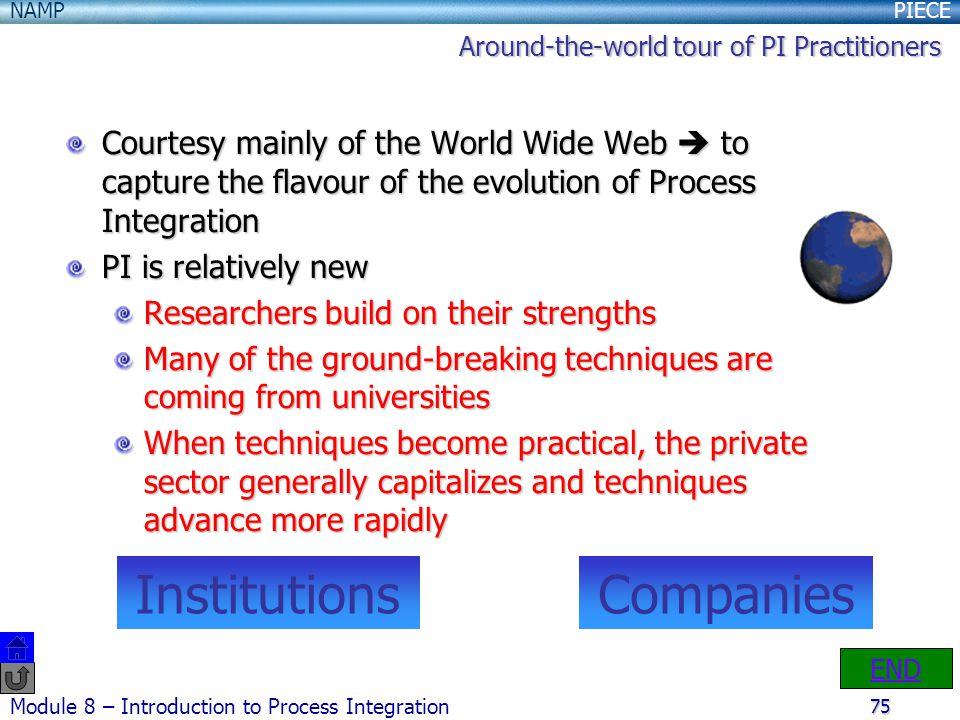 Institutions Companies