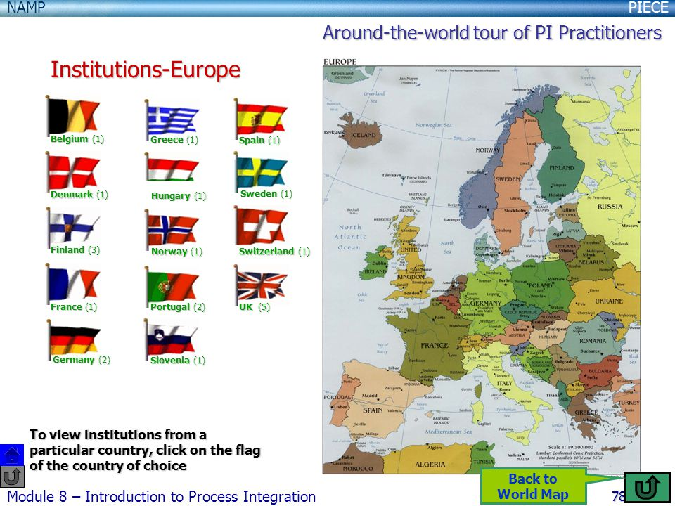 Institutions-Europe Around-the-world tour of PI Practitioners