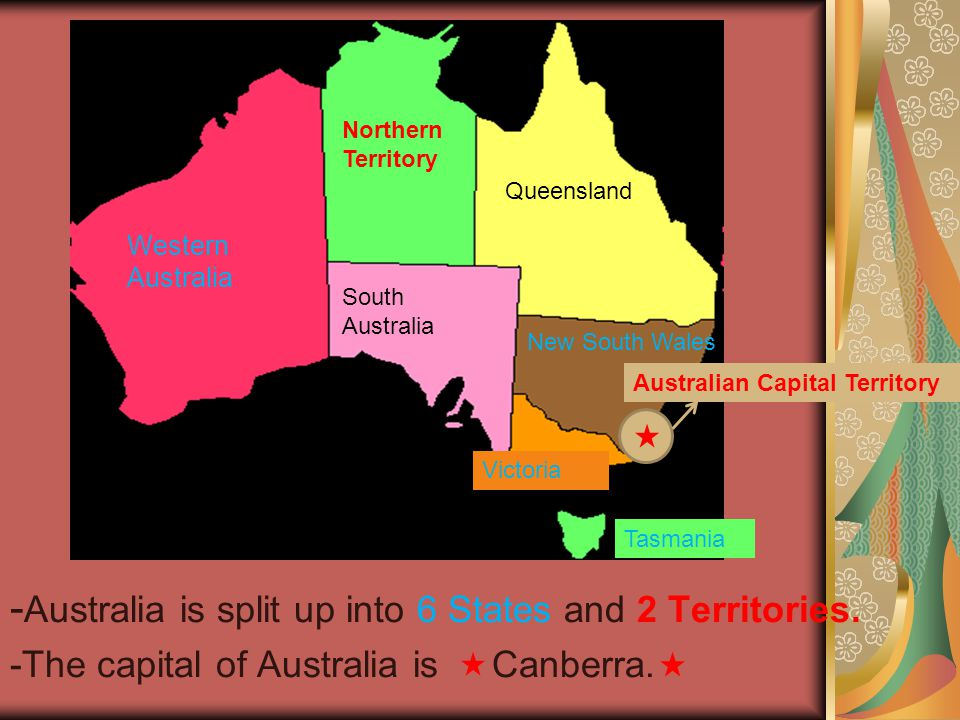 -Australia is split up into 6 States and 2 Territories.