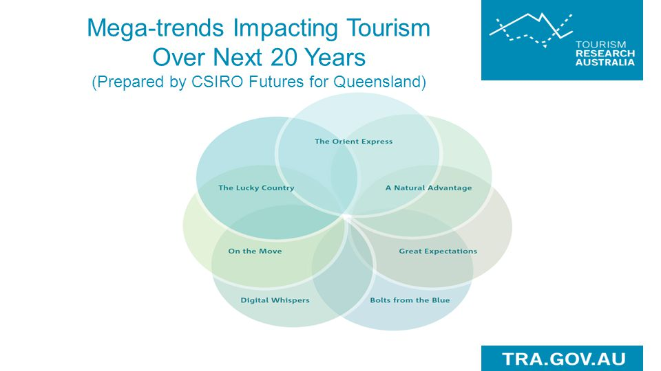 Mega-trends Impacting Tourism Over Next 20 Years (Prepared by CSIRO Futures for Queensland)