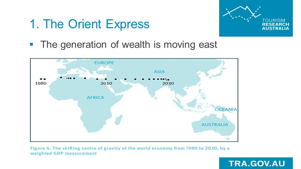 1. The Orient Express The generation of wealth is moving east