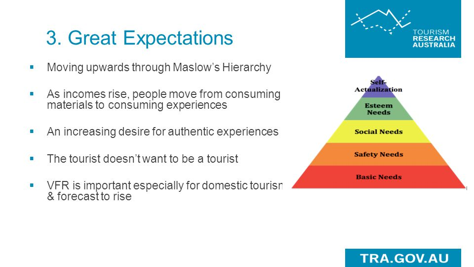 3. Great Expectations Moving upwards through Maslow's Hierarchy