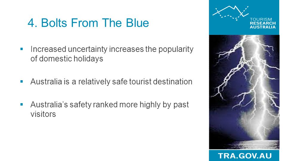 4. Bolts From The Blue Increased uncertainty increases the popularity of domestic holidays. Australia is a relatively safe tourist destination.
