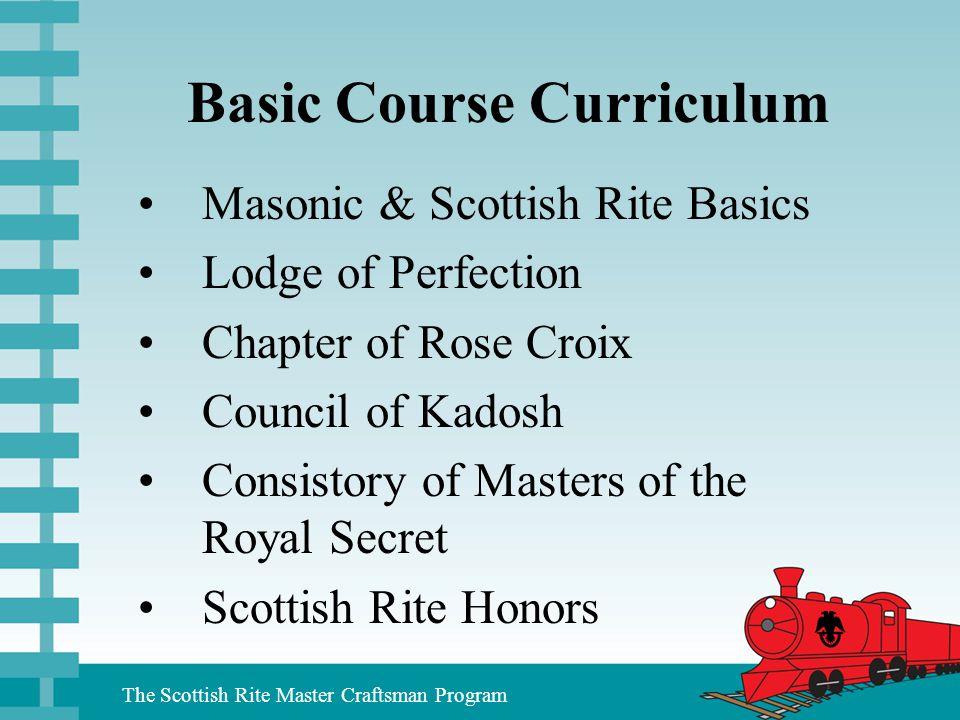 Basic Course Curriculum