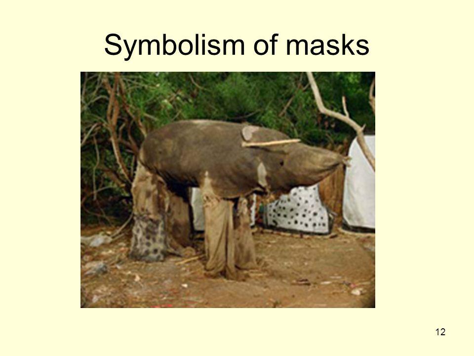 Symbolism of masks