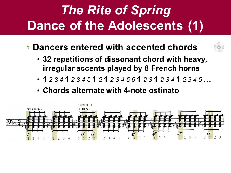 The Rite of Spring Dance of the Adolescents (1)